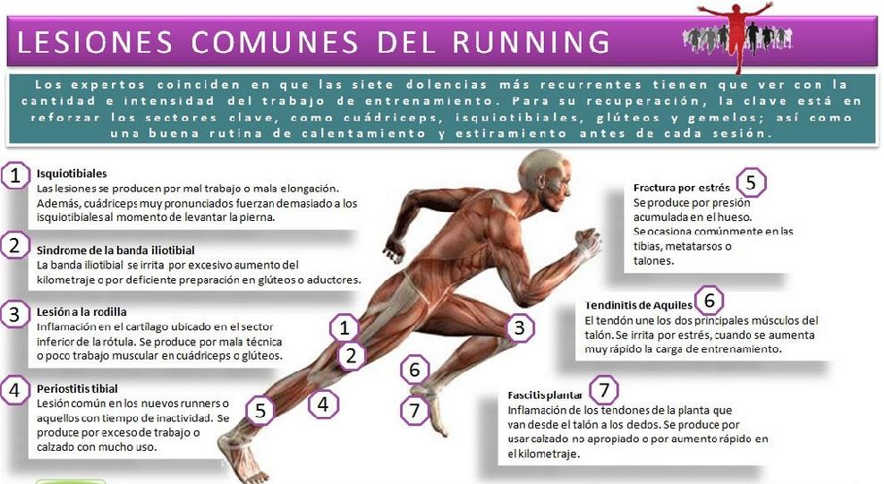 val corredora   maratonista, pet&life lover!!! embajadora de los